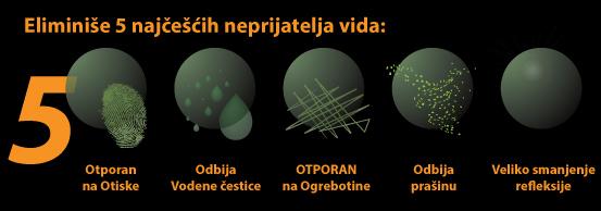 5-nanoglide